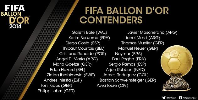 23 nominados al FIFA Balón de Oro 2014